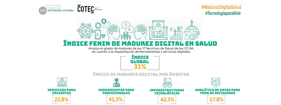 """El Sistema Nacional de Salud presenta un """"índice bajo"""" de transformación digital"""