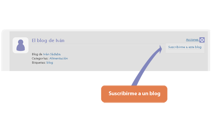 How do I subscribe to a blog?