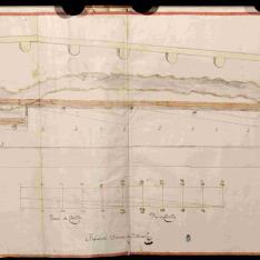 Plano de un proyecto de encauce de un arroyo o riachuelo y de obras que en él habían de hacerse