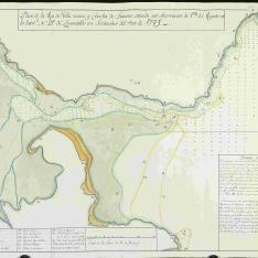 Plano de la Ria de Villaviciosa y Concha de Tazones