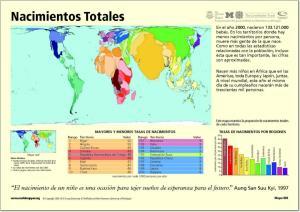 Mapa de países del Mundo. Nacimientos totales. Worldmapper