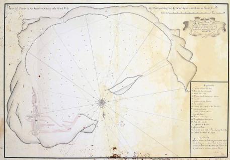 Plano del Puerto de San Sebastian