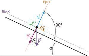 Física y Química - 4º ESO