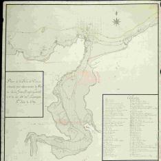 Plano de la Ria de Pravia