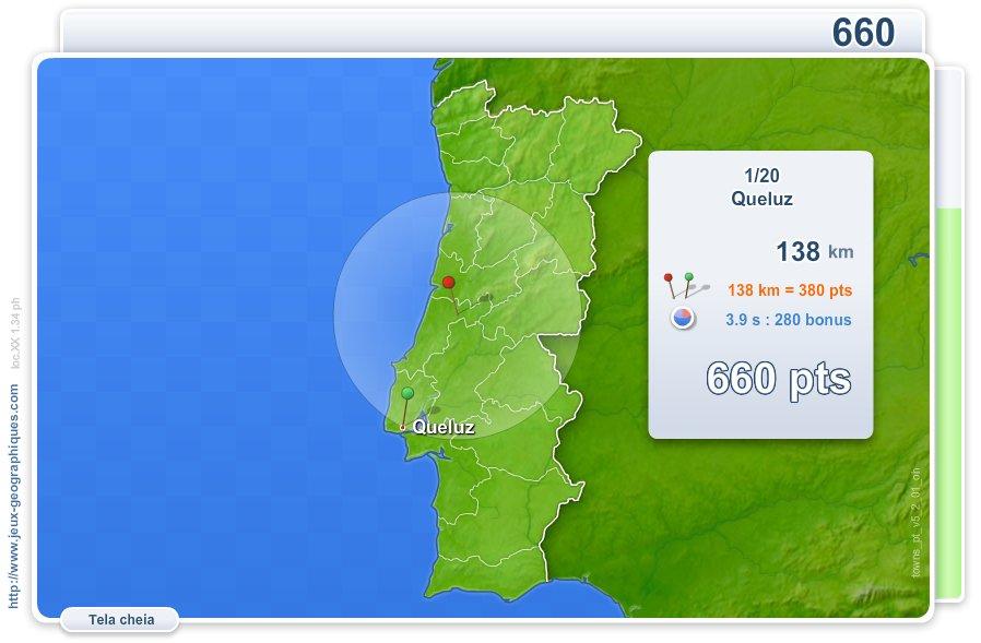 Cidades de Portugal.  Jogos geográficos