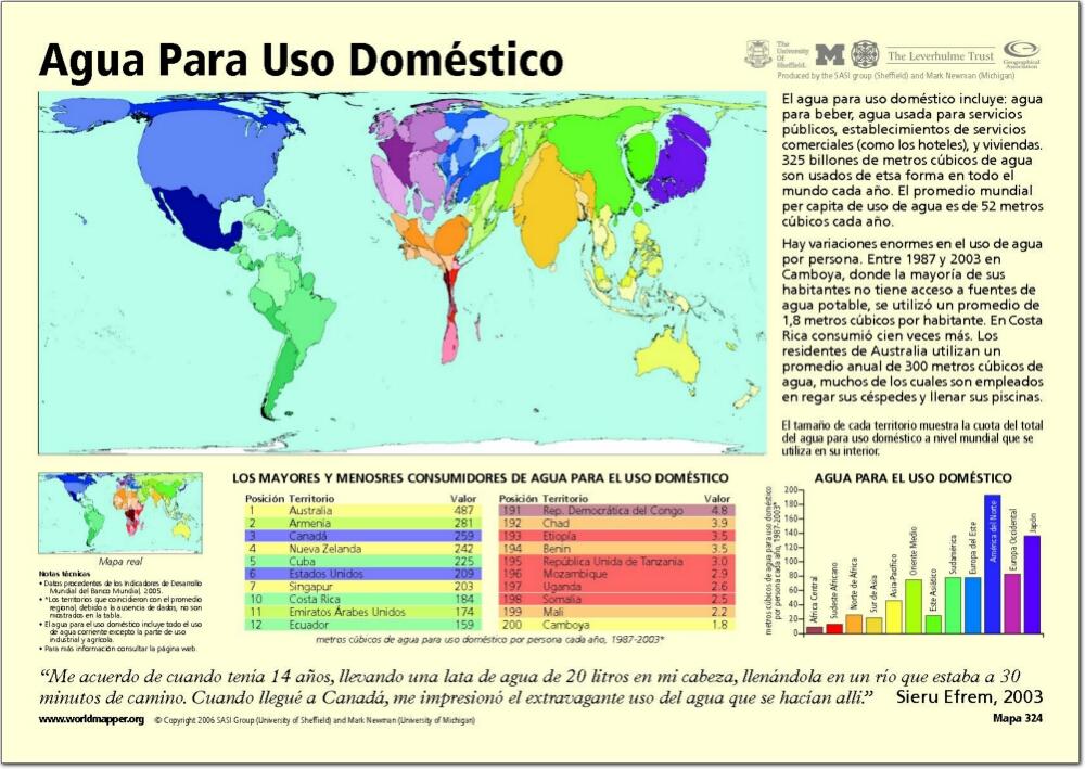 Mapa de países del Mundo. Agua para uso doméstico. Worldmapper