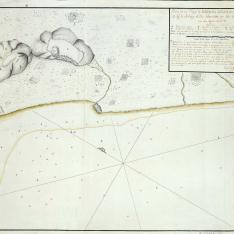 Plano de la Playa de Salobreña