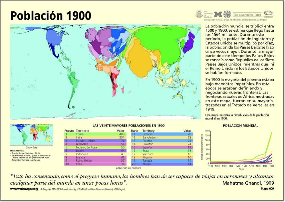 Mapa de países del Mundo. Población año 1900. Worldmapper