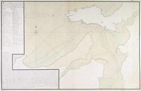 Plano de la Ría de Aviles
