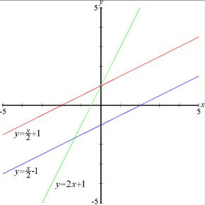 Matemáticas - 1º ESO