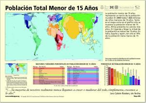 Mapa de países del Mundo. Población total menor de 15 años. Worldmapper