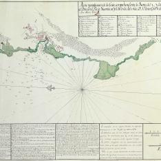 Plano y explicación de la costa comprehendª entre la Barra del N. del Rio Miño y la Pta. de la Laxa del Perro