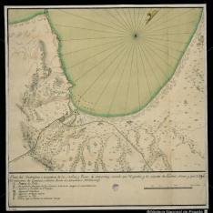 Plano del Fondeadero, ò surgidero de la Bahia, y Puerto de Monterrey