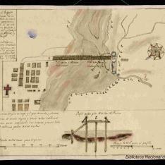 Plano departe de el lugar de la Antigua