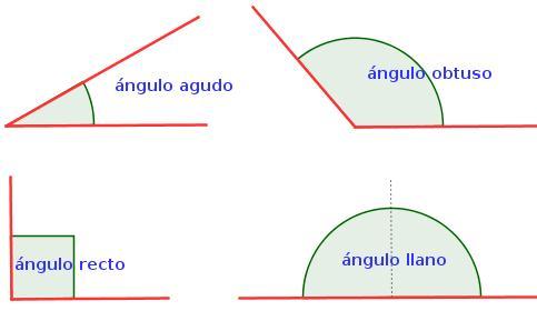 Matemáticas - 4º Primaria - GNOSS - Didactalia: material educativo