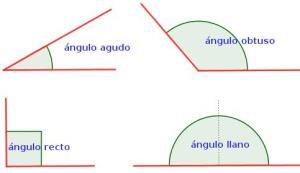 Matemáticas - 4º Primaria