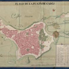 Plano de la plaza de Cadiz