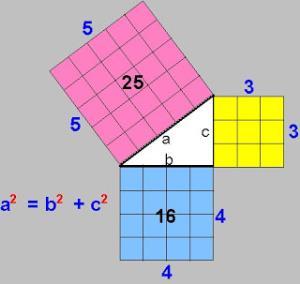Matemáticas - 2º ESO