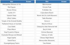 World tourist attractions  (JetPunk)