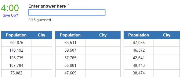 Biggest cities in Croatia (JetPunk)
