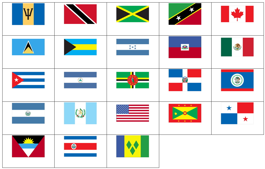 Flags of North America. Sporcle