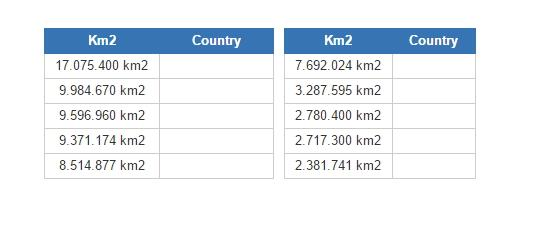 Países mas grandes del mundo (JetPunk)