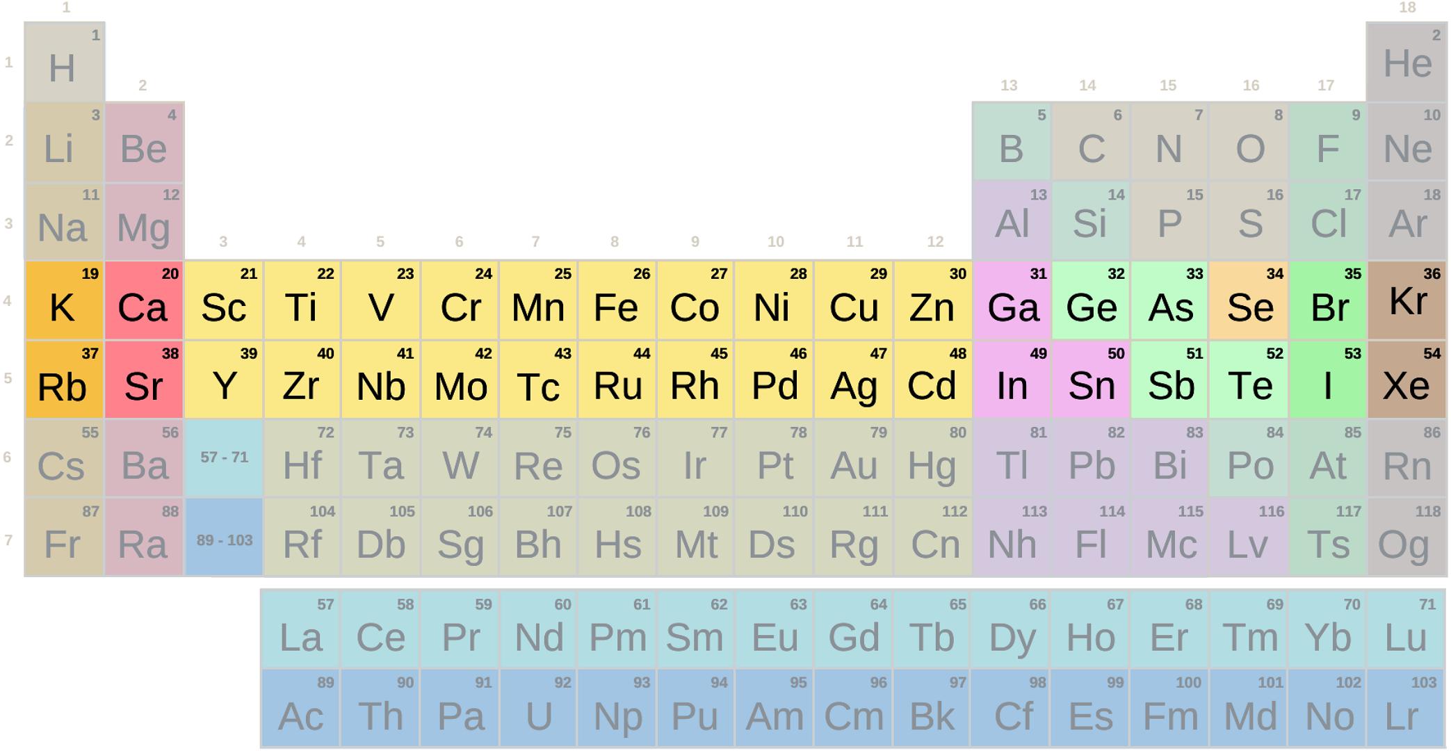 Taula periodikoa, 4. eta 5. aldiak sinboloekin (Bigarren Hezkuntza - Batxilergoa)