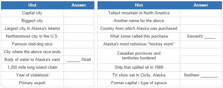 Alaska facts and places (JetPunk)