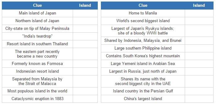Asian islands (JetPunk)