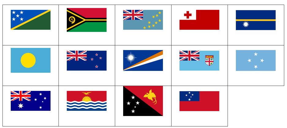 Flags of Oceania. Sporcle