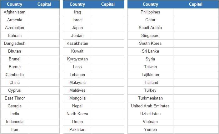 Asia's Capitals  (JetPunk)