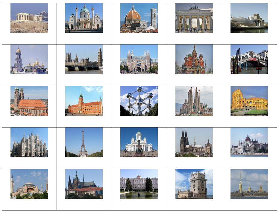 Landmarks of Europe. Sporcle