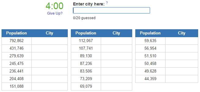 Biggest cities in North Carolina  (JetPunk)