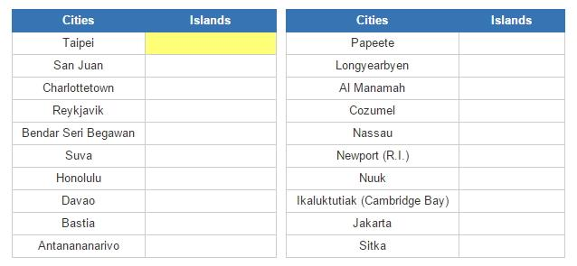 Islands and their cities (JetPunk)