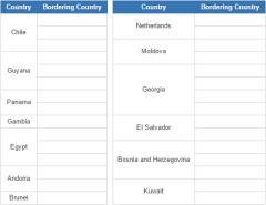 Borders of world countries 2 (JetPunk)