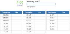 Biggest cities in Wisconsin  (JetPunk)