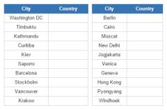 Countries and their cities (JetPunk)