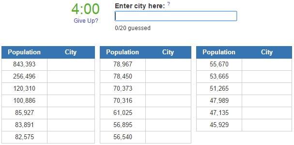 Biggest cities in Indiana (JetPunk)