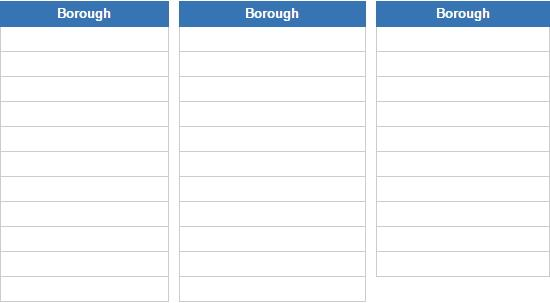Boroughs of London  (JetPunk)
