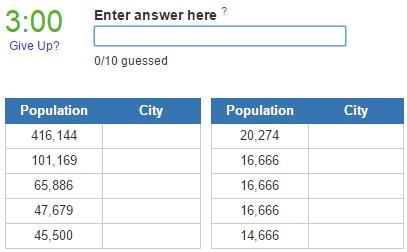 Biggest cities in Estonia (JetPunk)