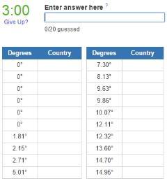 90 degree East Meridian countries (JetPunk)