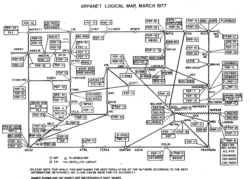 Diez momentos importantes en la historia de la informática