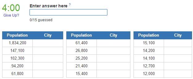 Biggest cities in Belarus (JetPunk)