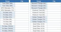 Twin, tri and quad cities  (JetPunk)