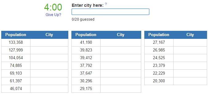 Biggest cities in South Carolina (JetPunk)