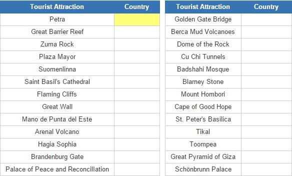 Tourist attraction countries (JetPunk)