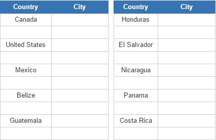 Biggest cities in North and Central America (JetPunk)