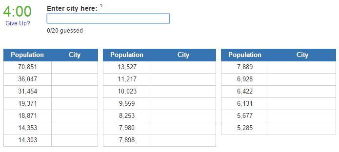 Biggest cities in Delaware  (JetPunk)