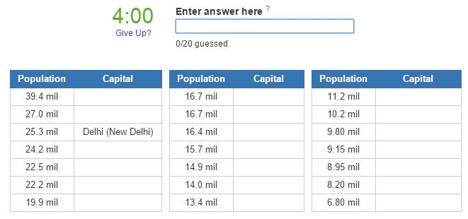 Largest world capitals (JetPunk)