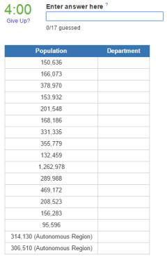 Departments of Nicaragua (JetPunk)